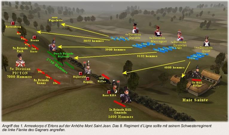 Angriff des 1. Armeekorps d´Erlons auf die Anhöhe Mont Saint Jean. Das 8. Regiment d´Ligne sollte mit seinem Schwesterregiment die linke Flanke des Gegners angreifen.