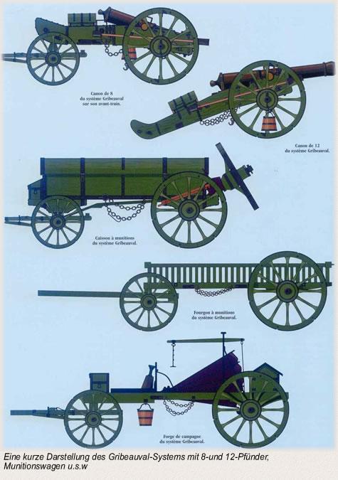 Munitionswagen