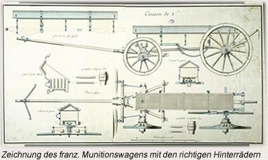 Zeichnung des franz. Munitionswagens mit den richtigen Hinterrädern