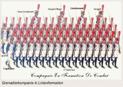 Grenadierkompanie in Linienformation