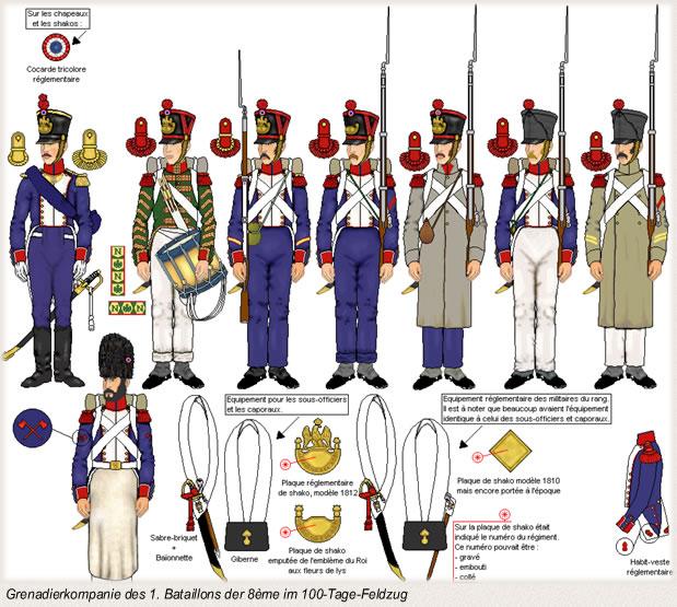 Grenadierkompanie des 1. Bataillons der 8ème im 100-Tage-Feldzug