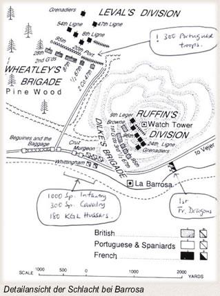 Detailansicht der Schlacht bei Barrosa