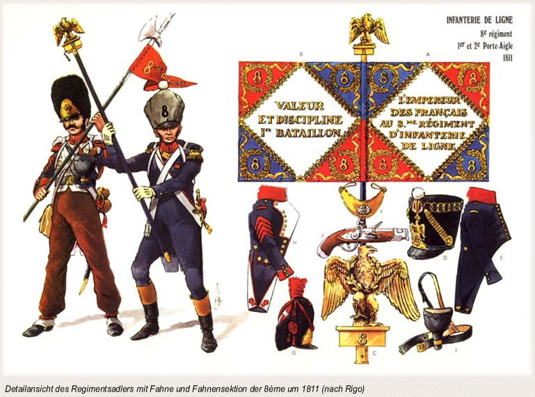 Detailansicht des Regimentsadlers mit Fahne und Fahnensektion der 8ème um 1811 (nach Rigo)